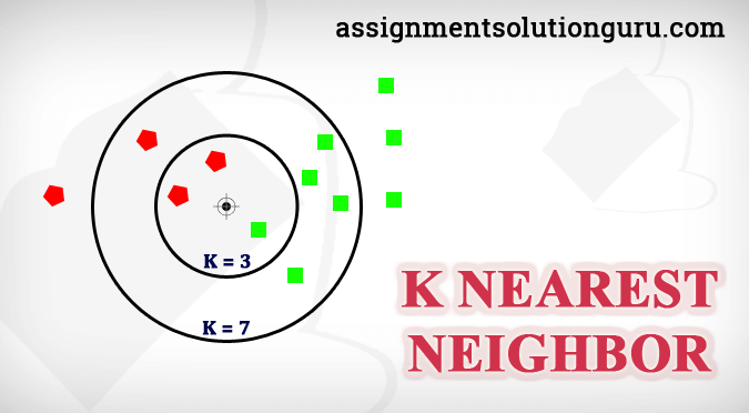 Machine Learning : Introduction to K Nearest Neighbor (KNN) in Python