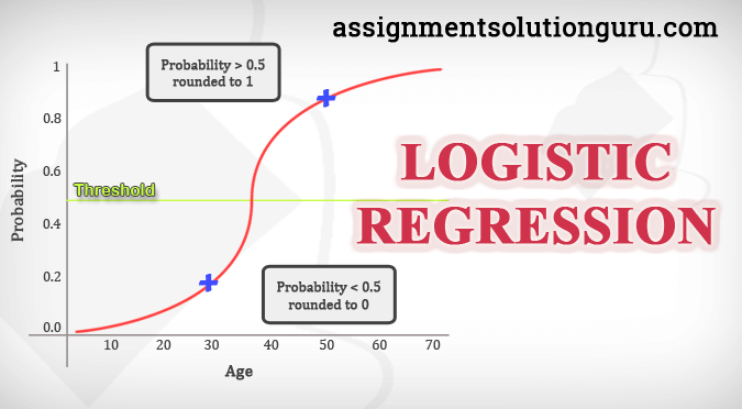 Machine Learning : Introduction to Logistic regression in Python