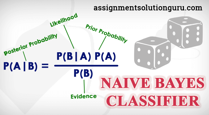 Machine Learning : Introduction to Naive Bayes Classifier in Python